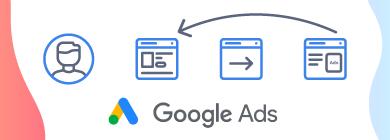 Integracja Google Adwords Remarketing